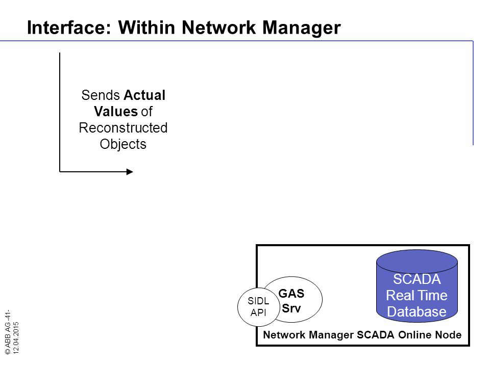 Interface: Within Network Manager