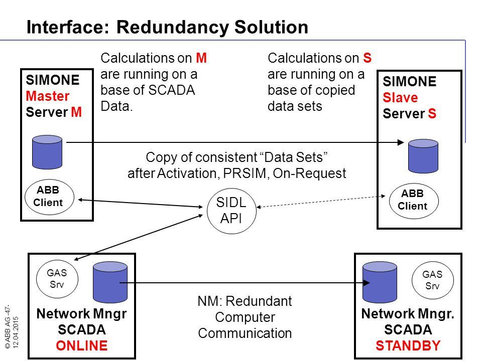 Interface: Redundancy Solution