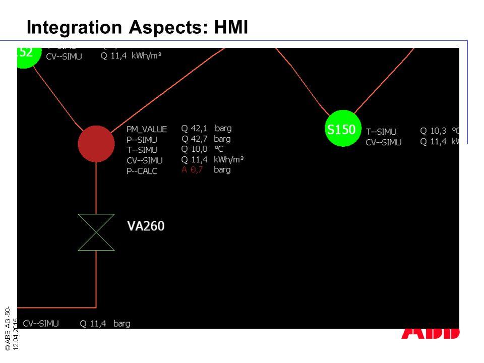 Integration Aspects: HMI