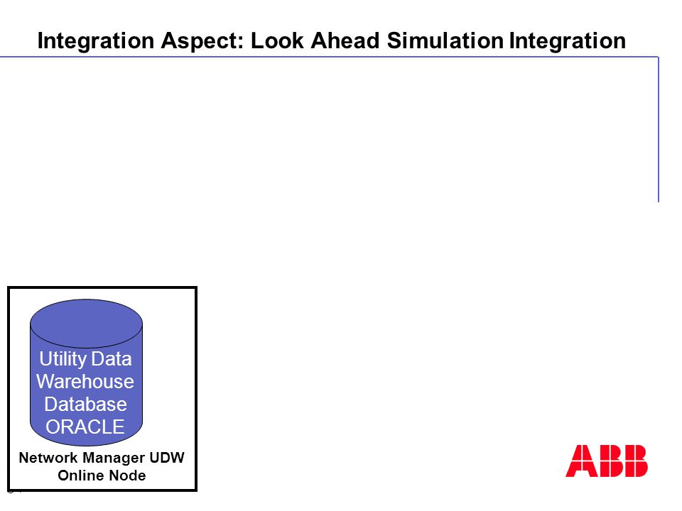 Integration Aspect: Look Ahead Simulation Integration