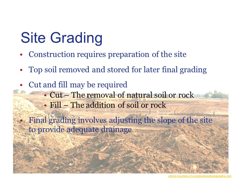 Site Grading Construction requires preparation of the site