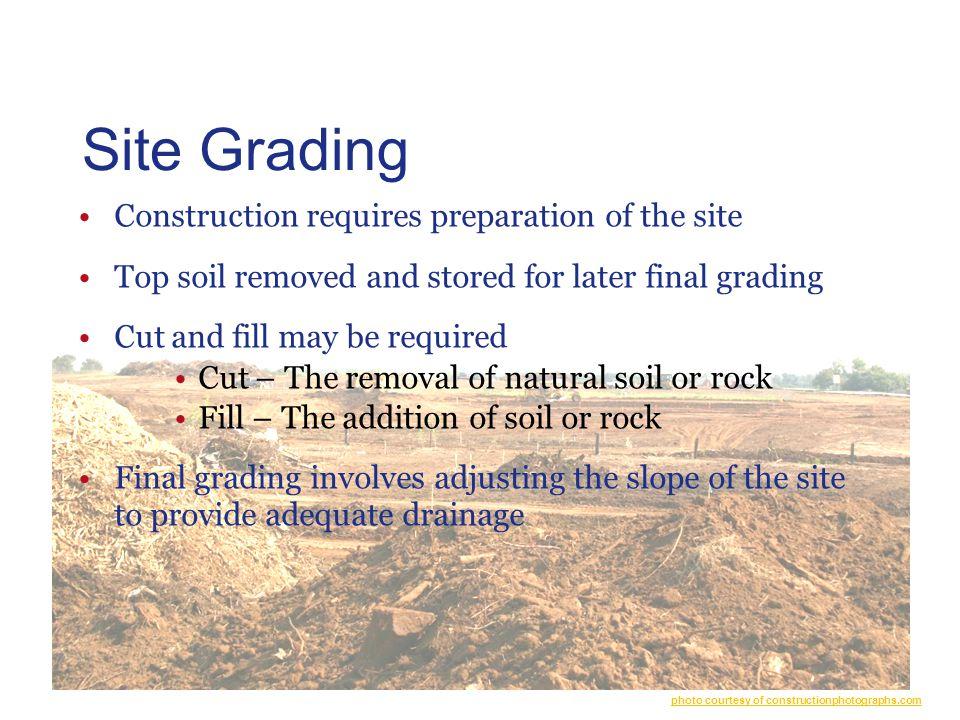 Site grading site grading civil engineering and for Soil grading