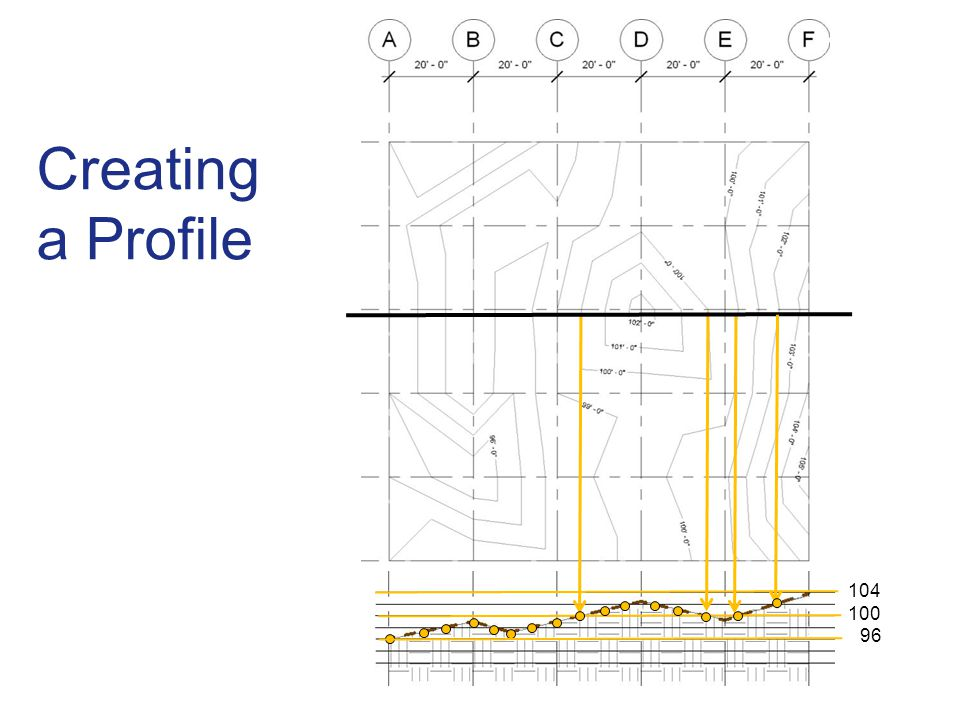 Creating a Profile 104 100 96 Site Grading