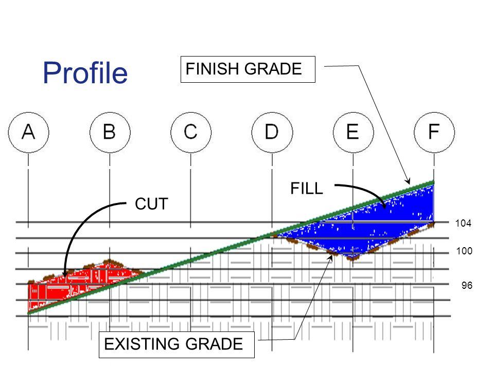 Profile FINISH GRADE FILL CUT EXISTING GRADE 104 100 96 Site Grading