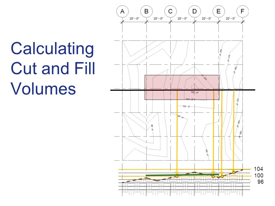 Calculating Cut and Fill Volumes