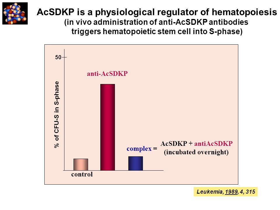 AcSDKP is a physiological regulator of hematopoiesis