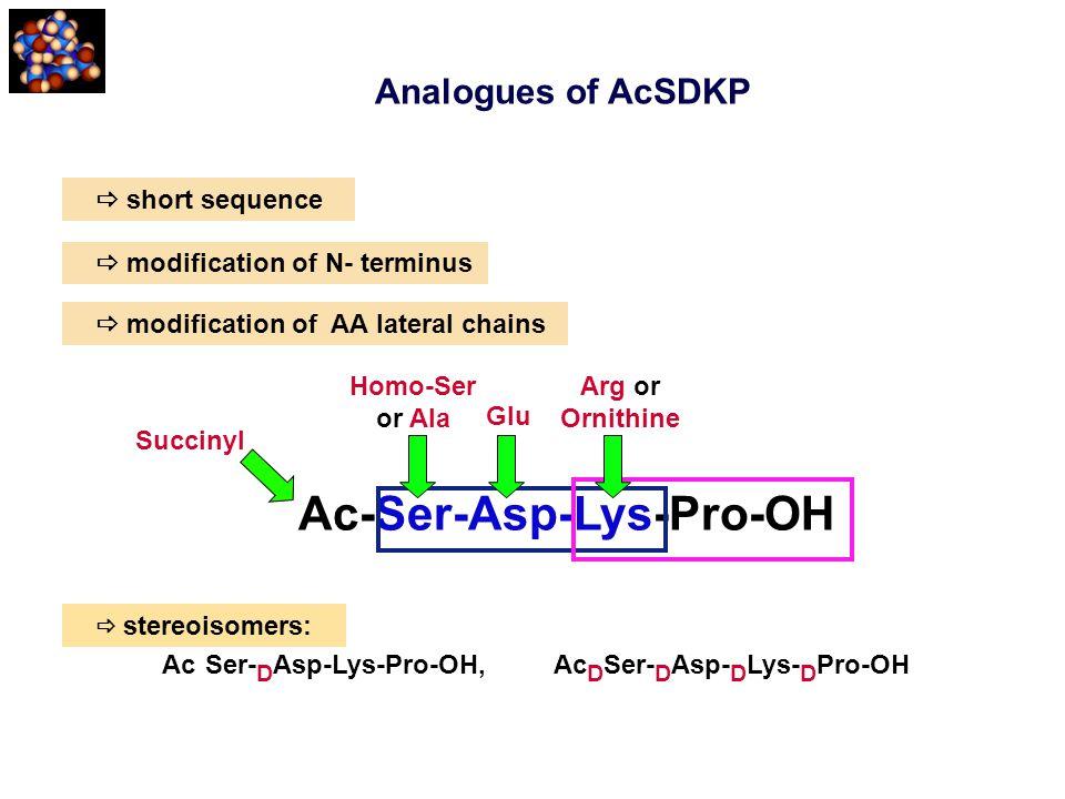 Ac-Ser-Asp-Lys-Pro-OH
