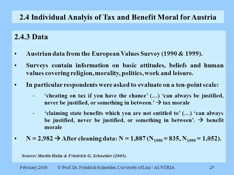 2.4 Individual Analyis of Tax and Benefit Moral for Austria