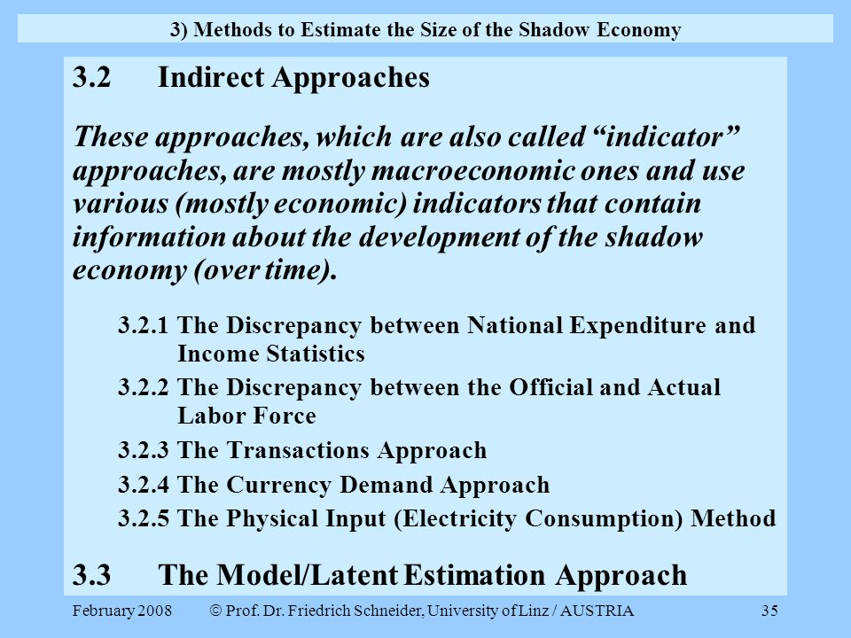 3) Methods to Estimate the Size of the Shadow Economy