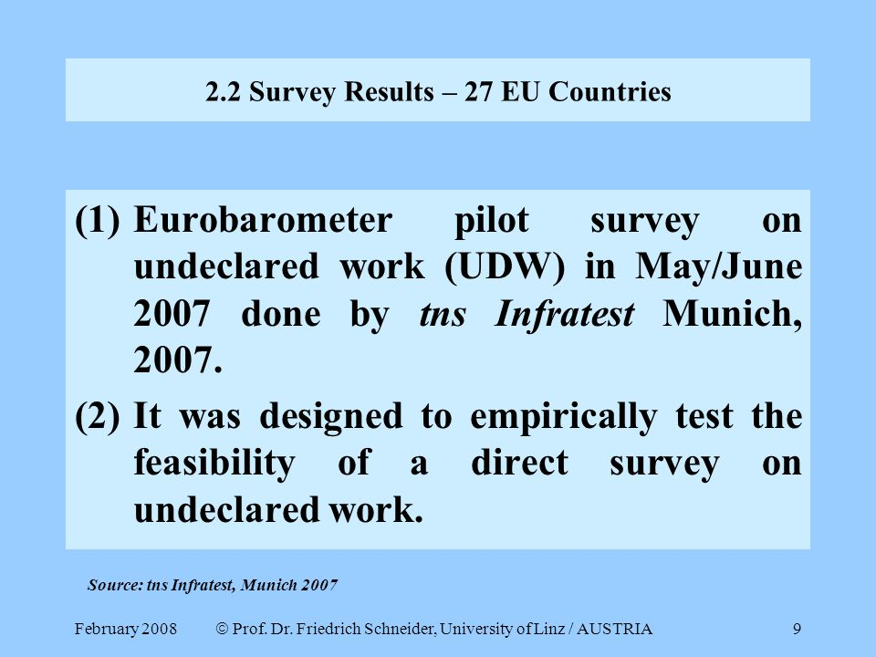 2.2 Survey Results – 27 EU Countries