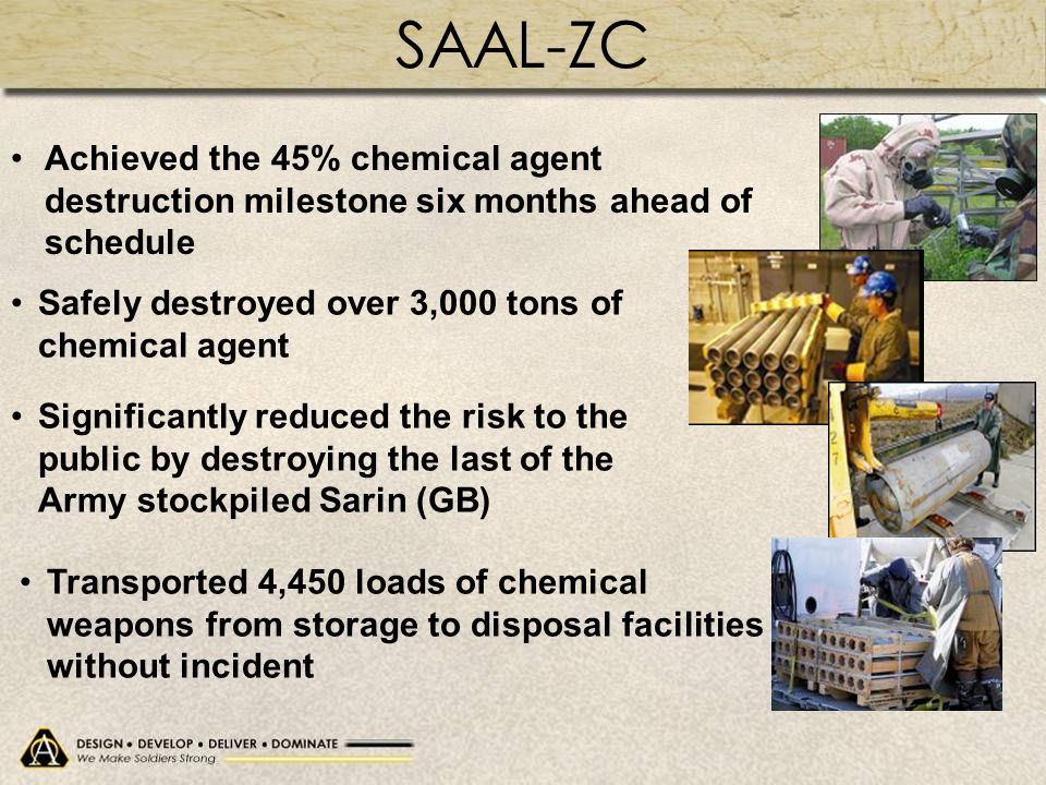 SAAL-ZC Achieved the 45% chemical agent destruction milestone six months ahead of schedule. Safely destroyed over 3,000 tons of chemical agent.