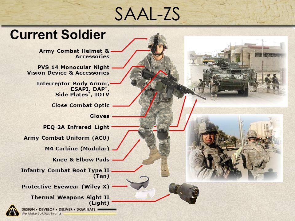 SAAL-ZS Current Soldier Army Combat Helmet & Accessories
