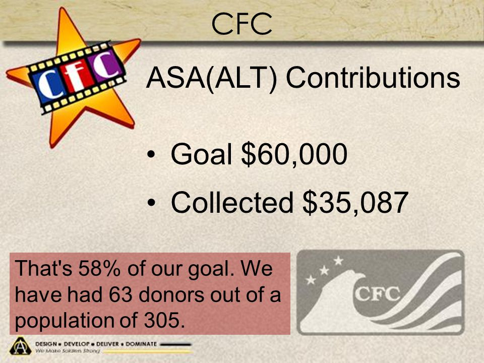 ASA(ALT) Contributions