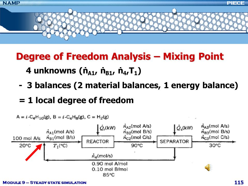 Degree of Freedom Analysis – Mixing Point