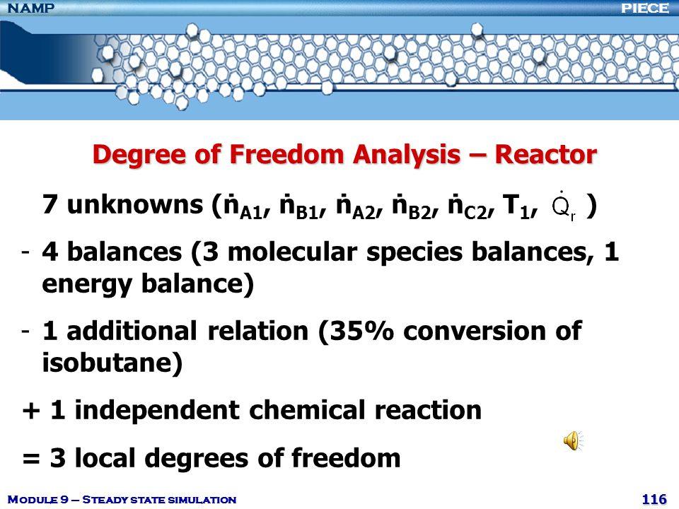 Degree of Freedom Analysis – Reactor