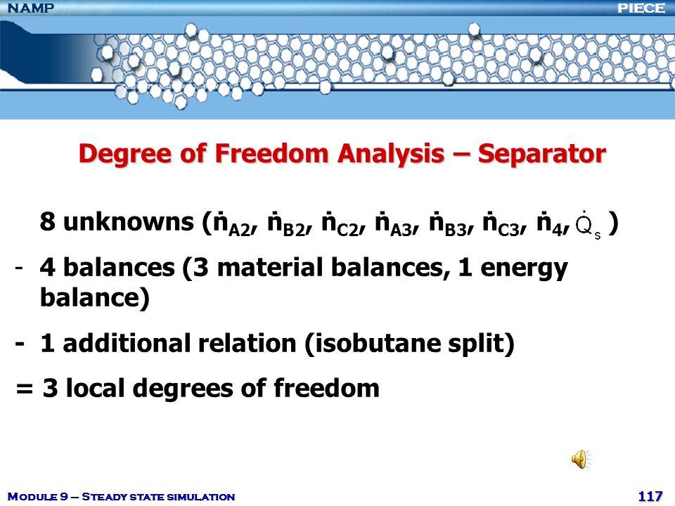 Degree of Freedom Analysis – Separator