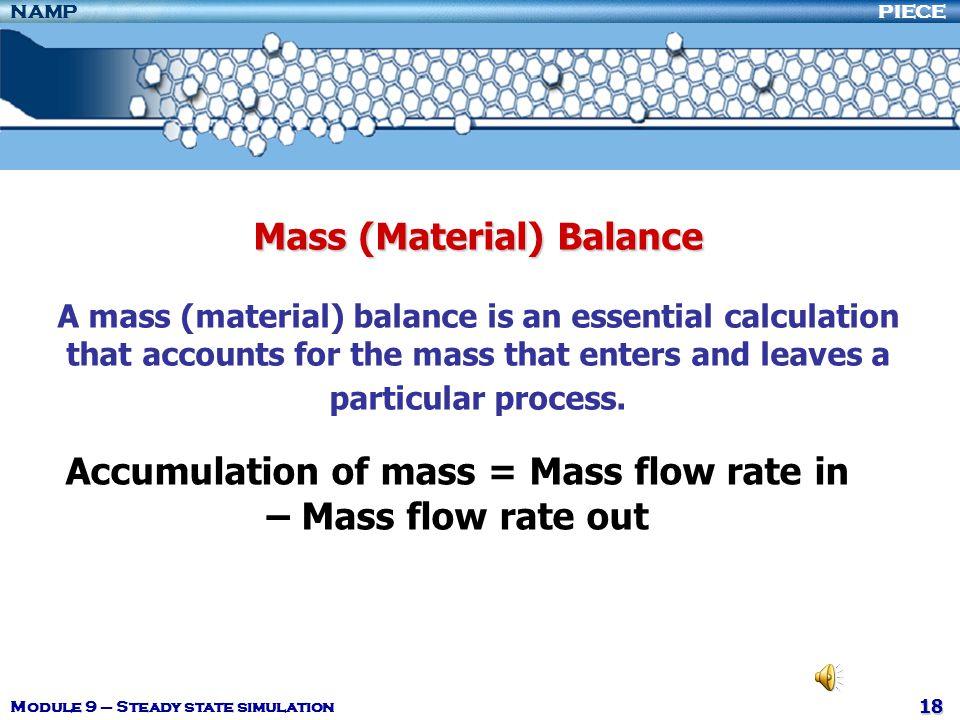 Mass (Material) Balance