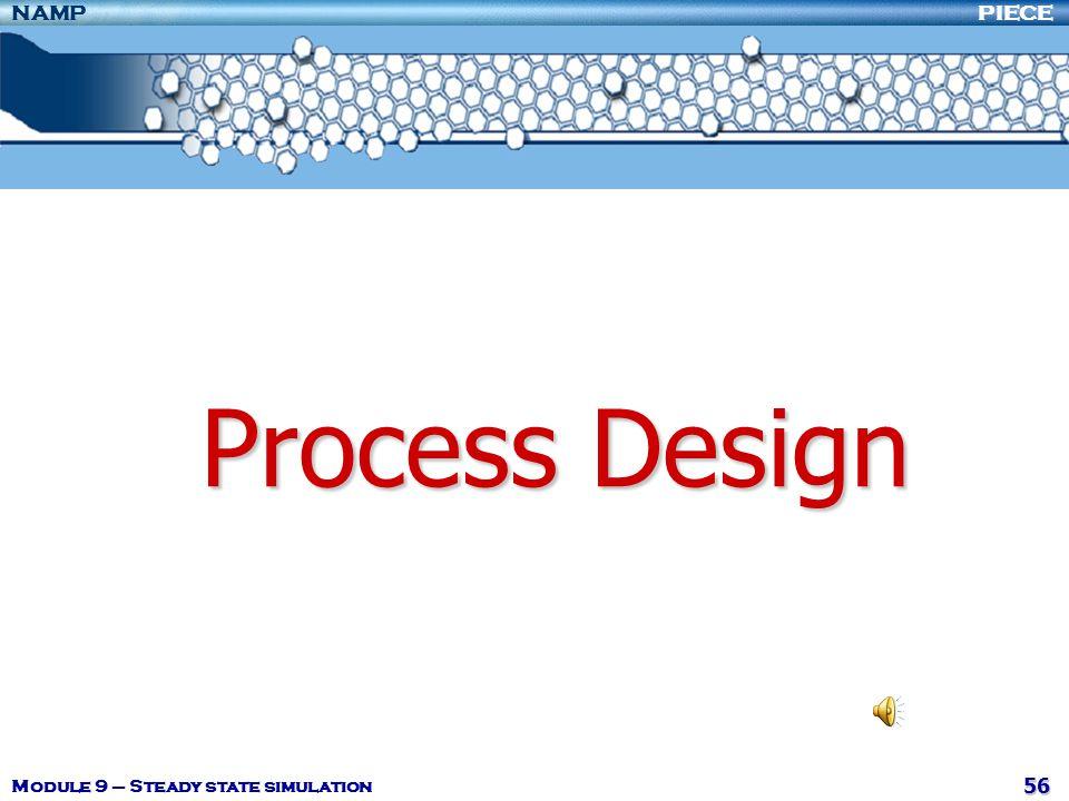 Process Design Let's focus on how we design processes.