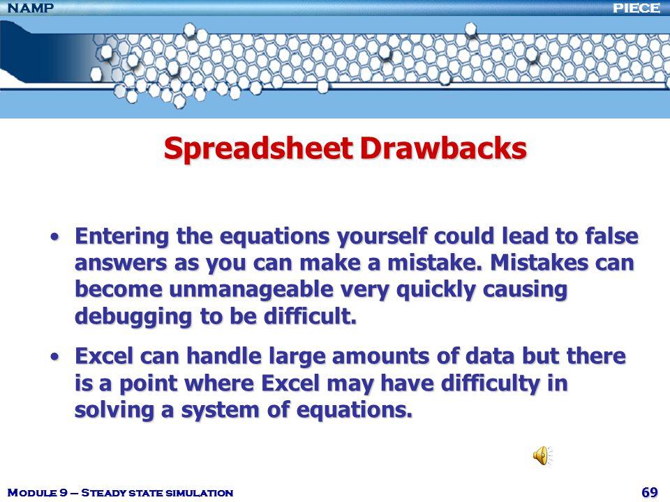 Spreadsheet Drawbacks
