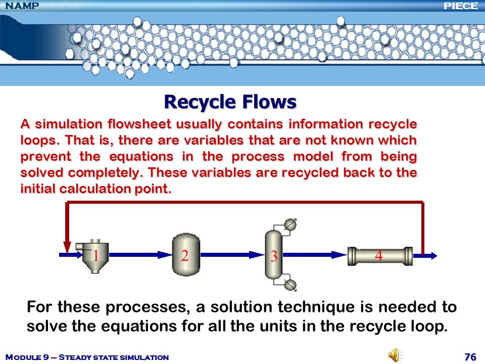 Recycle Flows