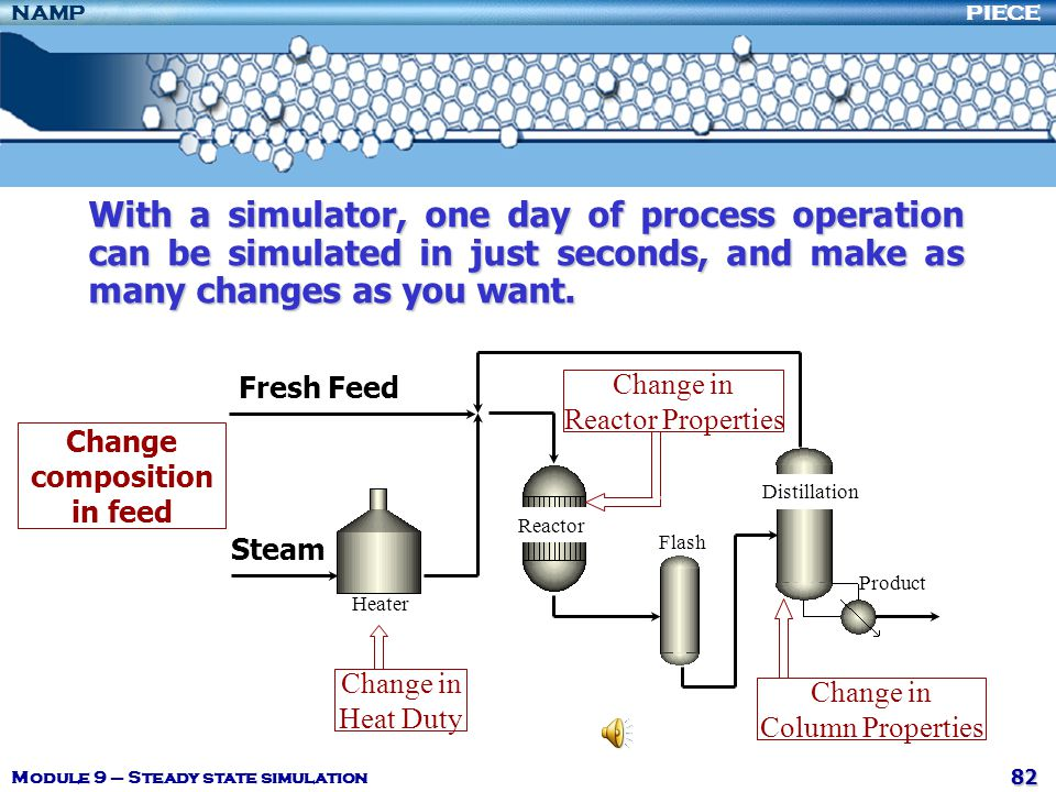 With a simulator, one day of process operation can be simulated in just seconds, and make as many changes as you want.