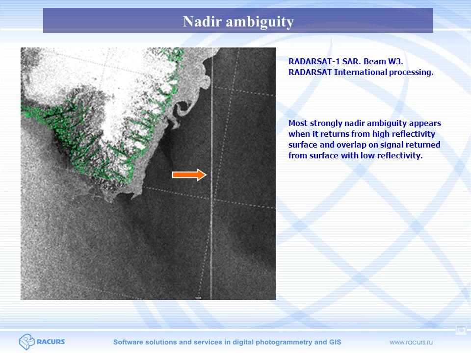 Nadir ambiguity RADARSAT-1 SAR. Beam W3. RADARSAT International processing.