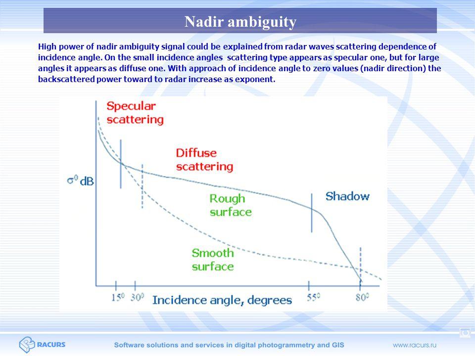 Nadir ambiguity