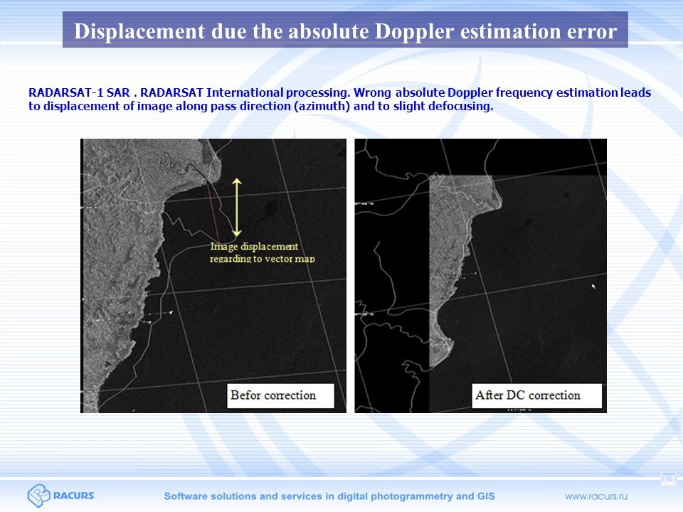 Displacement due the absolute Doppler estimation error