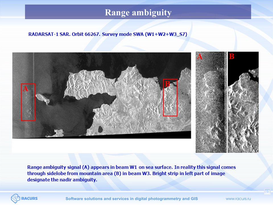 Range ambiguity RADARSAT-1 SAR. Orbit 66267. Survey mode SWA (W1+W2+W3_S7)