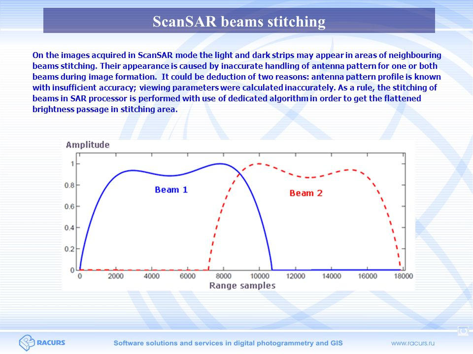 ScanSAR beams stitching