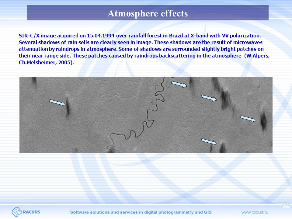 Atmosphere effects
