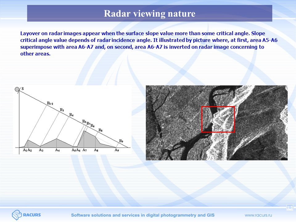 Radar viewing nature