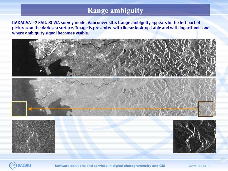 Range ambiguity