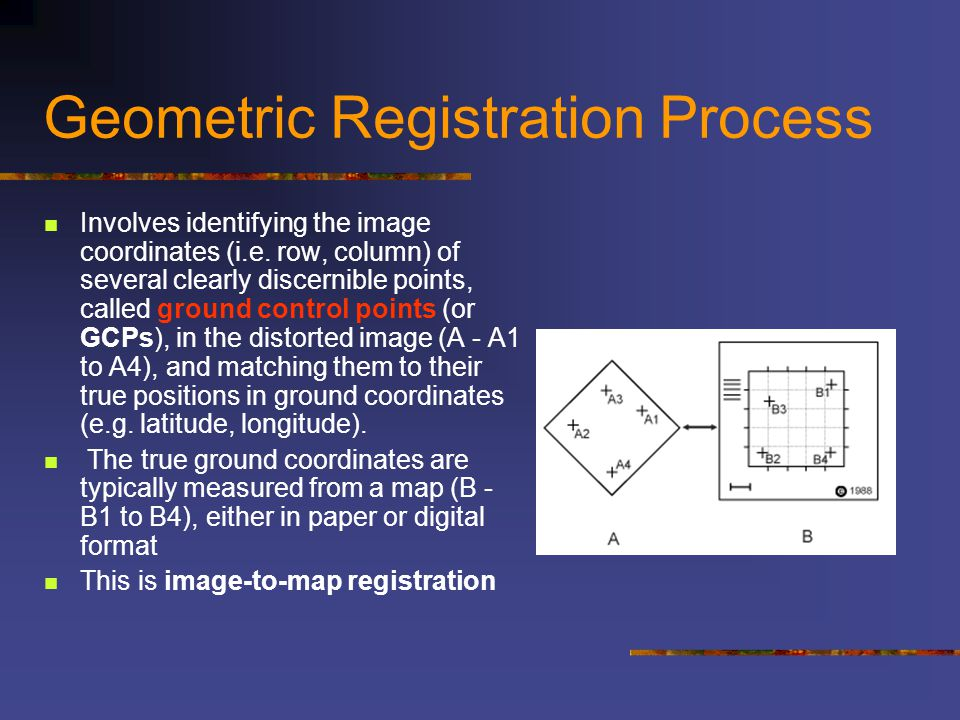 Geometric Registration Process
