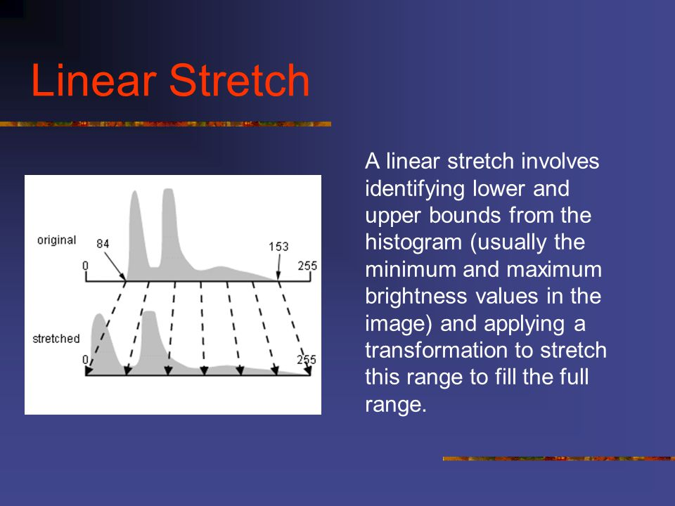 Linear Stretch