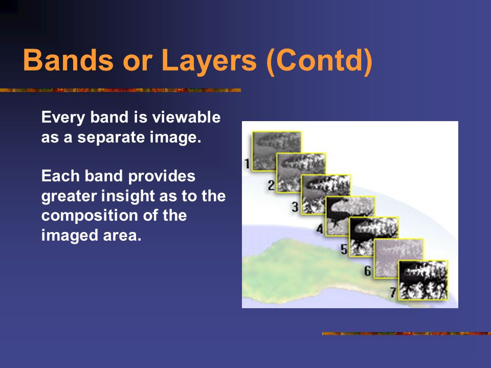 Bands or Layers (Contd)