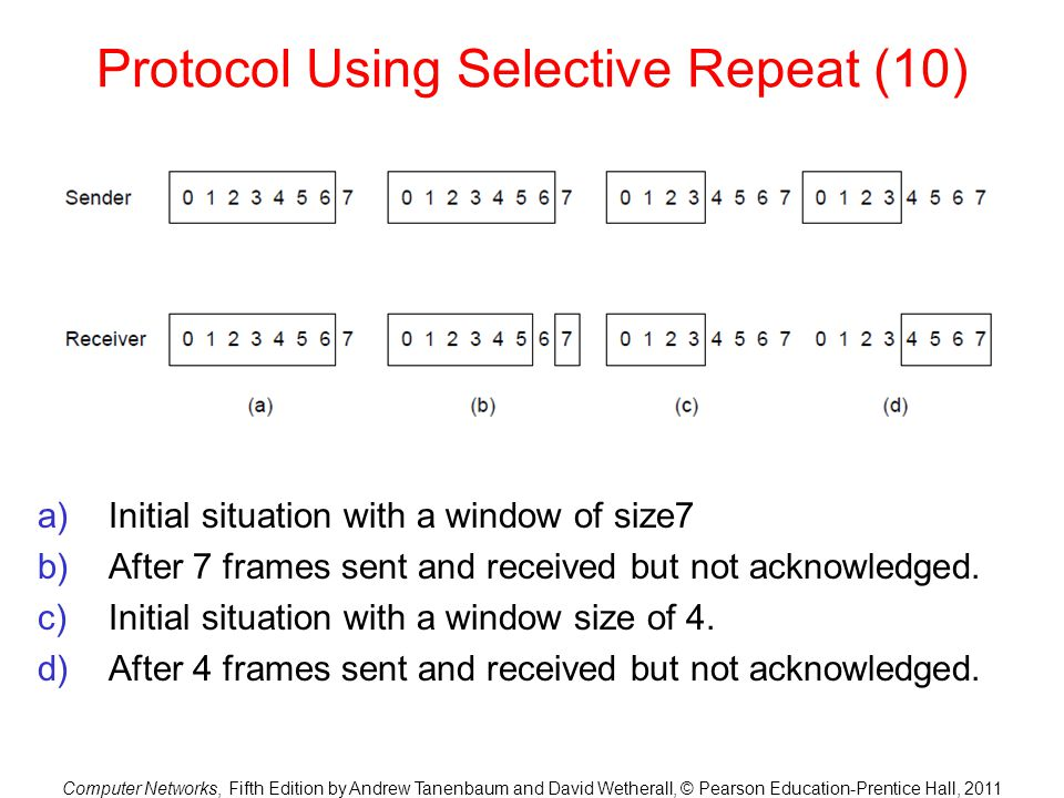 Protocol Using Selective Repeat (10)