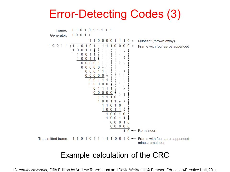 Error-Detecting Codes (3)