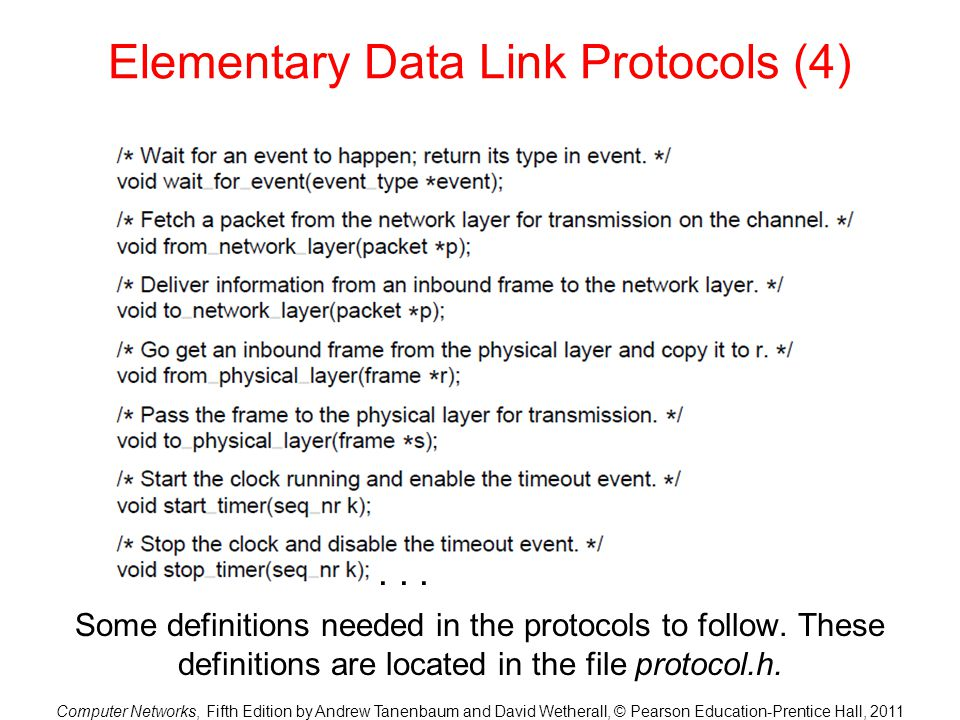 Elementary Data Link Protocols (4)
