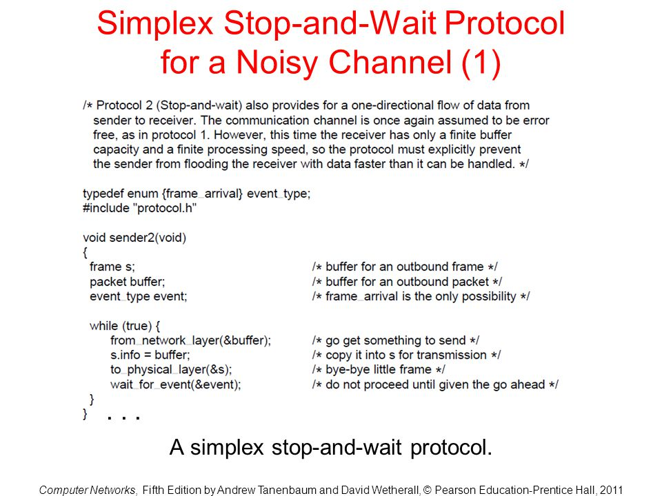 Simplex Stop-and-Wait Protocol for a Noisy Channel (1)