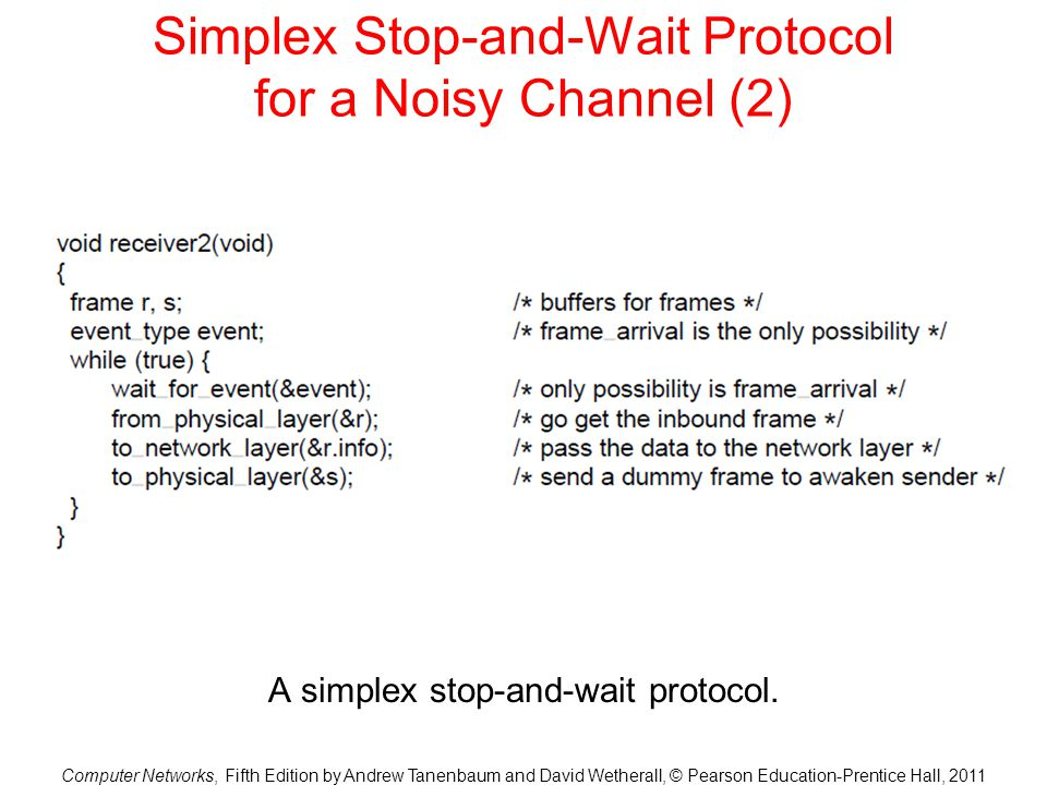 Simplex Stop-and-Wait Protocol for a Noisy Channel (2)