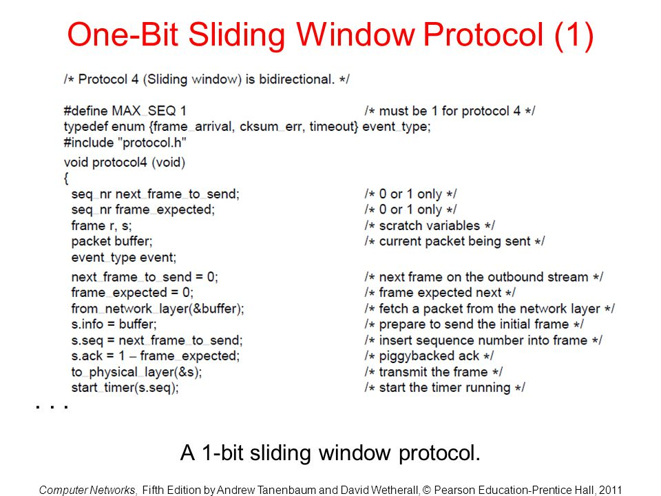 One-Bit Sliding Window Protocol (1)