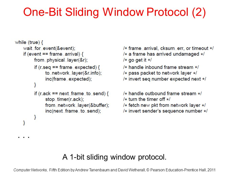 One-Bit Sliding Window Protocol (2)