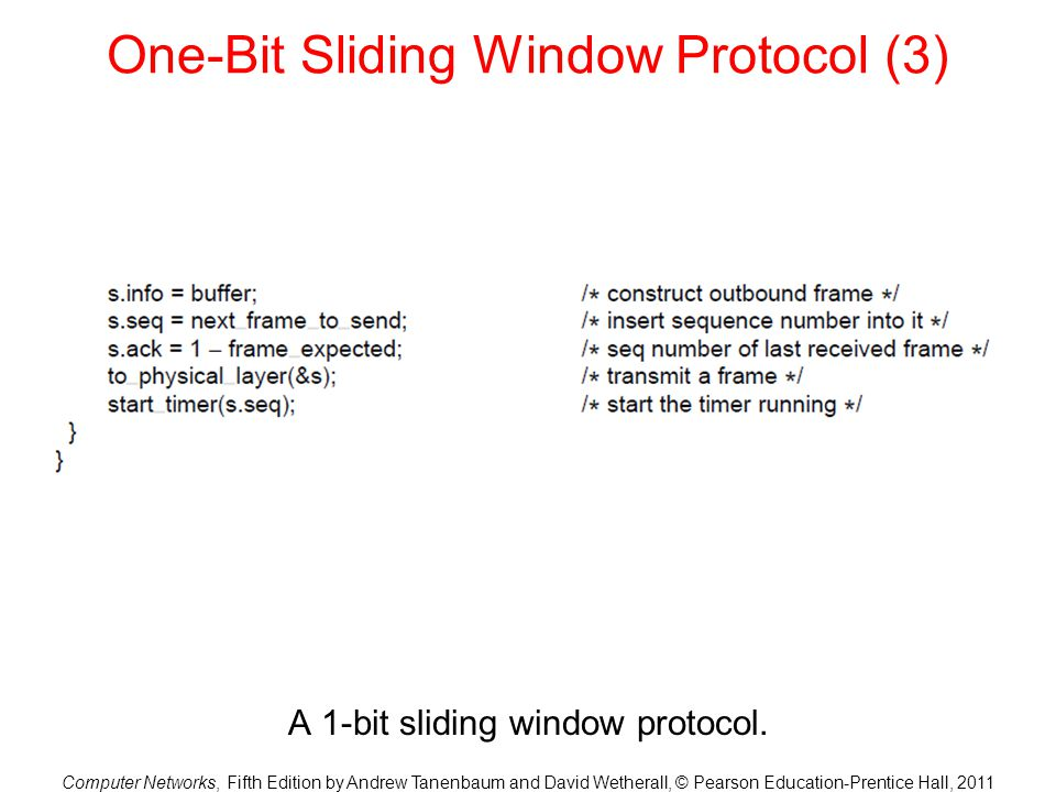 One-Bit Sliding Window Protocol (3)