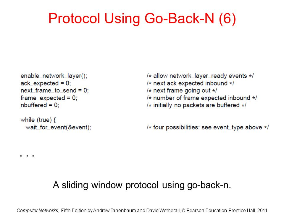 Protocol Using Go-Back-N (6)