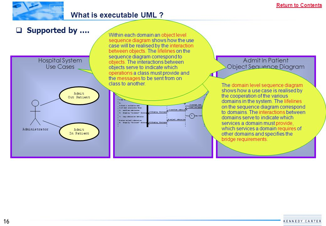 What is executable UML Supported by …. Hospital System Use Cases