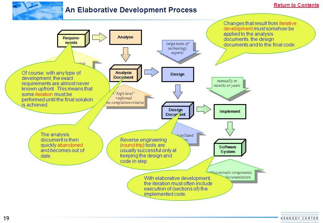 An Elaborative Development Process