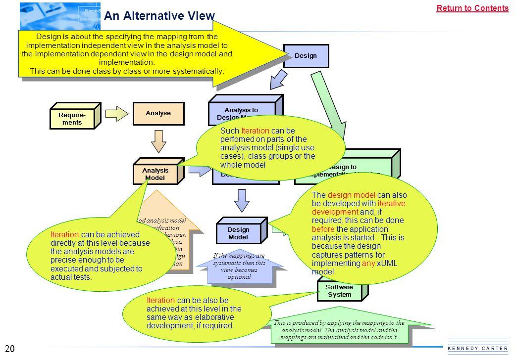 Implementation Mapping Implementation Mapping