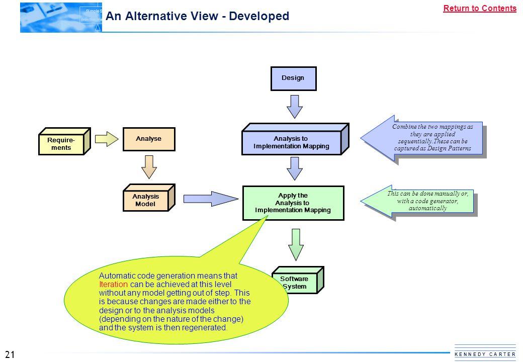 An Alternative View - Developed