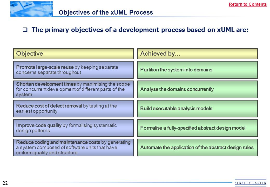 Objectives of the xUML Process